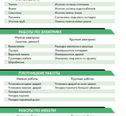 Гильдия Мастеров техническое обслуживание организаций и компаний 02